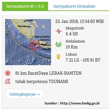 Gempa-Lebak Banten
